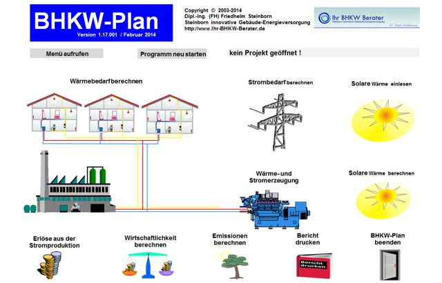 BHKW  Software BHKW-Plan